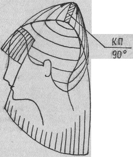 «Каскад» с челкой