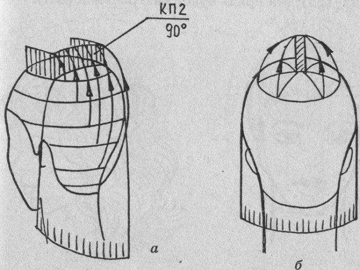 Схема выполнения стрижки «каскад»